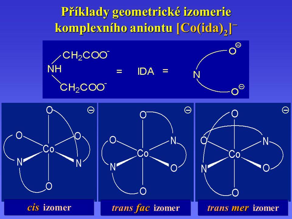 Příklady geometrické izomerie komplexního aniontu [Co(ida)2]–